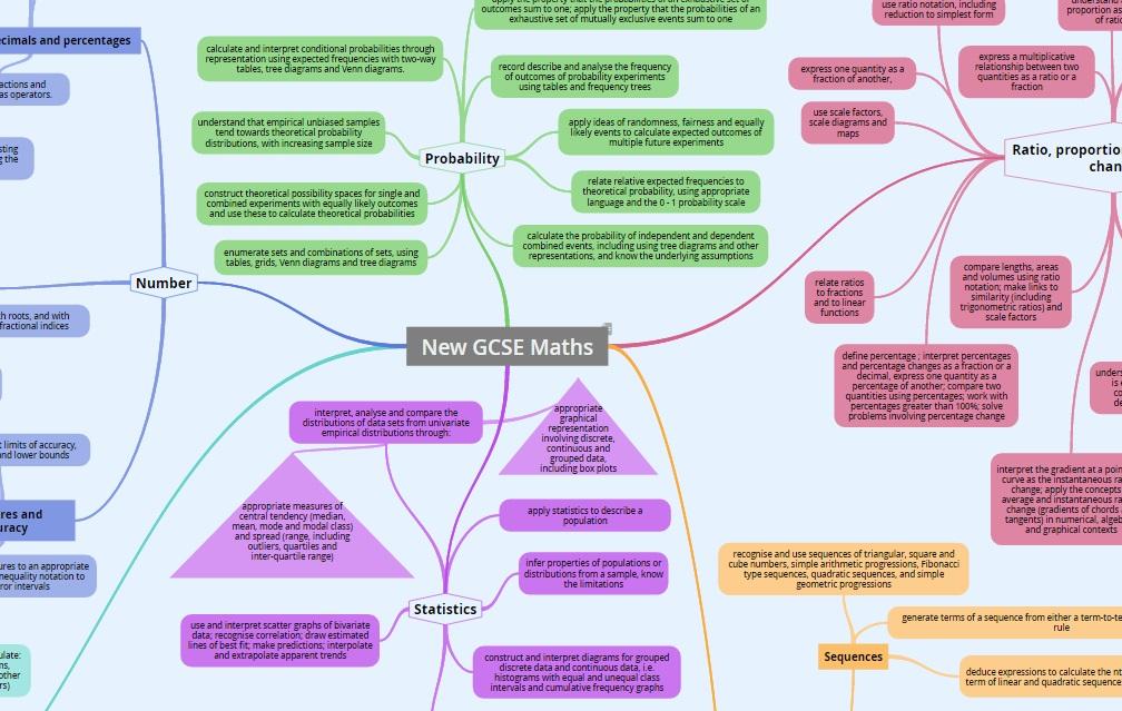 Teachers teaching mathematics examtime teachers portal free collaborative learning ccuart Images